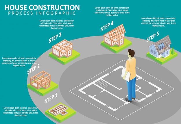 Infográfico isométrico de construção de chalé