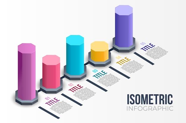 Infográfico isométrico