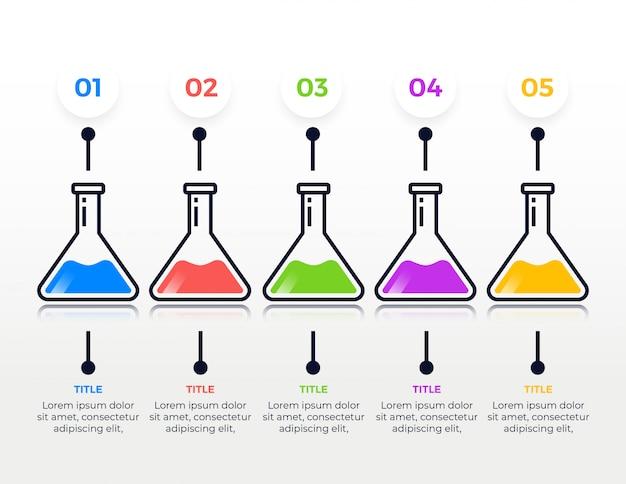 Infográfico médico com 5 etapas