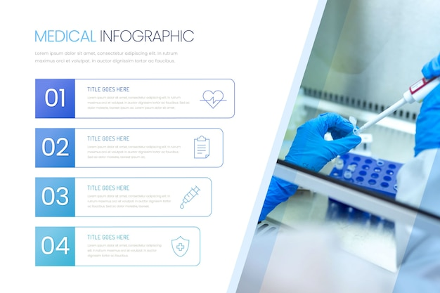 Infográfico médico com foto