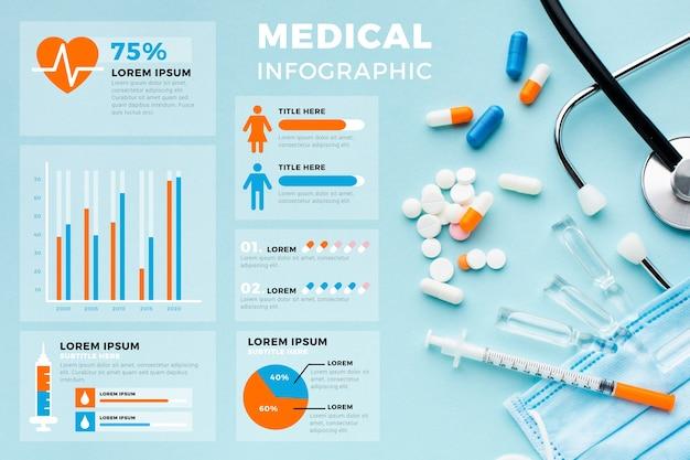 Infográfico médico com gráficos estatísticos