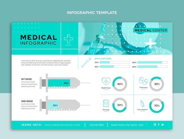 Infográfico médico de design plano