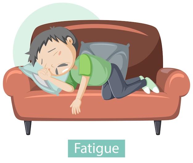 Infográfico médico de sintomas de fadiga