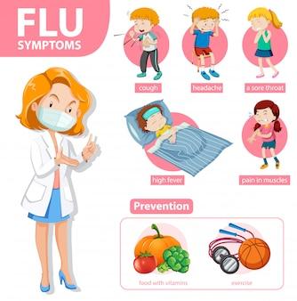 Infográfico médico de sintomas de gripe