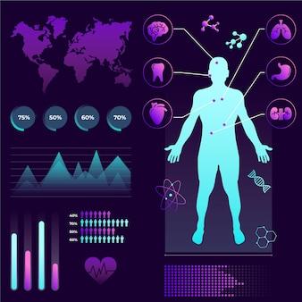 Infográfico médico futurista