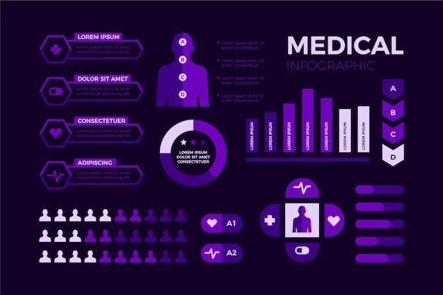 Infográfico médico