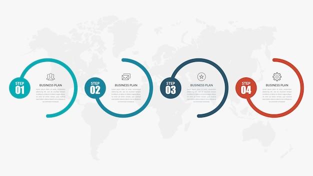 Infográfico modelo de negócios