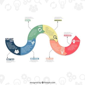 Infográfico moderno com design plano