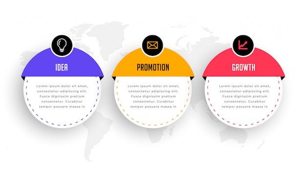 Infográfico moderno de três etapas para fluxo de trabalho de negócios