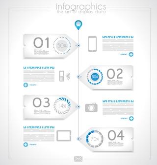 Infográfico para classificação do produto