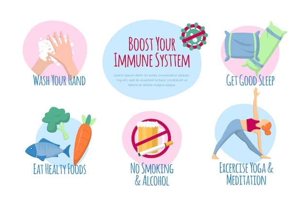 Infográfico para impulsionar seu sistema imunológico