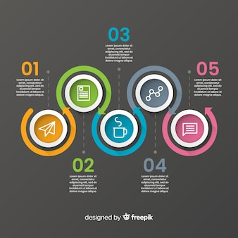 Infográfico passos design plano de coleção