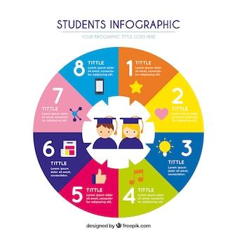 Infográfico plana circular sobre os alunos