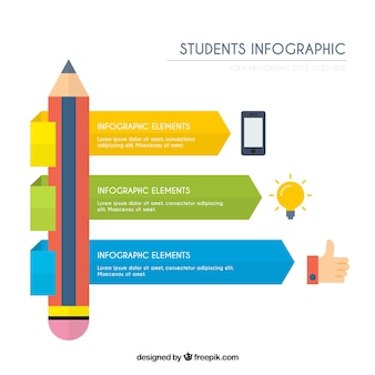 Infográfico plana sobre os alunos