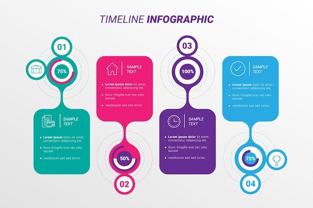 Infográfico plano colorido de linha do tempo