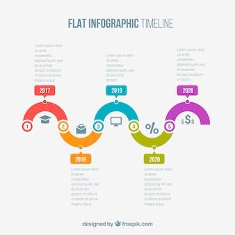 Infogràfico plano com cronologia colorida