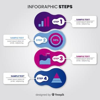 Infográfico plano com etapas