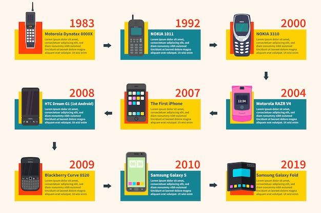 Infográfico plano com telefones