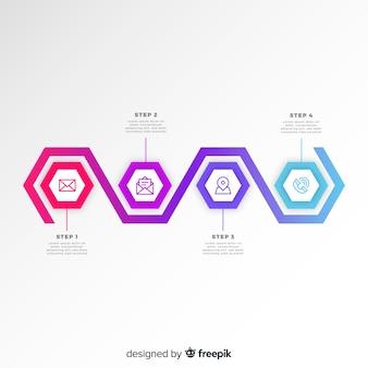 Infográfico plano passos modelo gradiente hexágonos