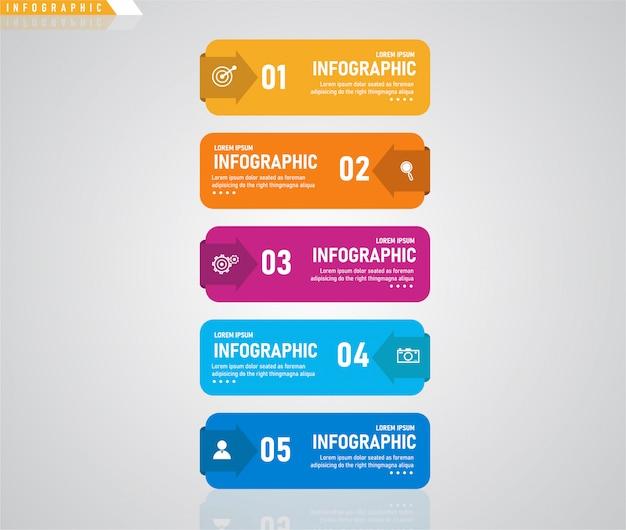 Infográfico, pode ser usado para o processo de apresentação, estrutura de tópicos, banner, gráfico, camada de dados