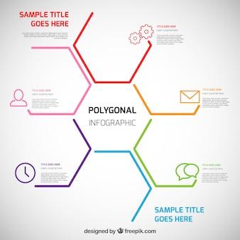 Infográfico poligonal