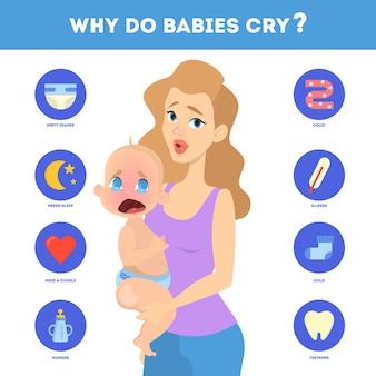 Infográfico por que o bebê está chorando para a jovem mãe