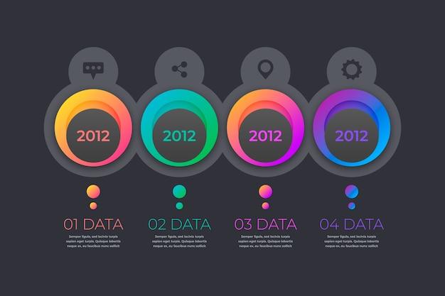 Infográfico profissional de linha do tempo gradiente
