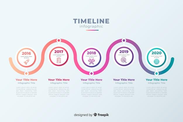Infográfico profissional de linha do tempo