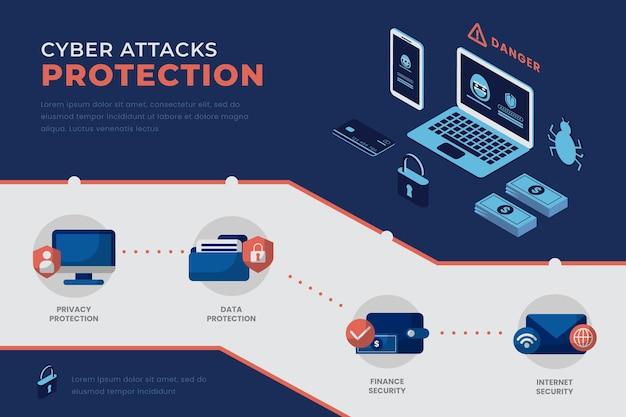Infográfico proteger contra ataques cibernéticos