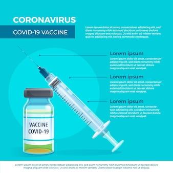 Infográfico realista de vacina contra coronavírus