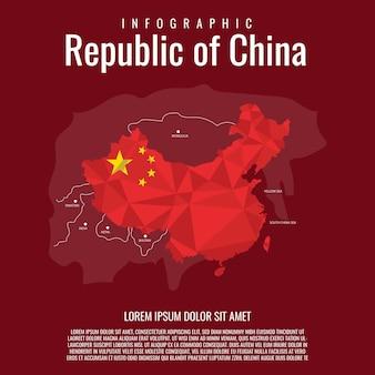Infográfico república da china