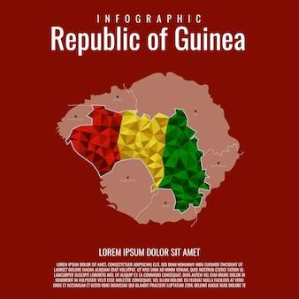 Infográfico república da guiné