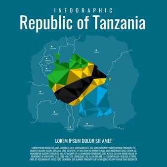 Infográfico república da tanzânia