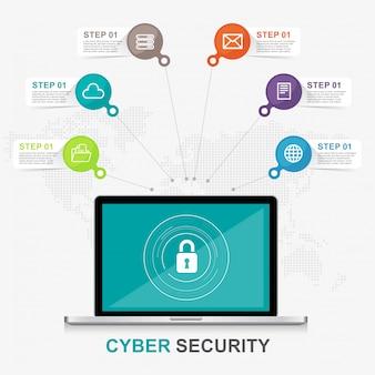 Infográfico segurança de computação de dados comerciais e proteção antivírus do servidor.