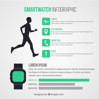 Infográfico smartwatch
