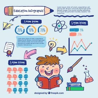 Infográfico sobre as crianças sistema de ensino