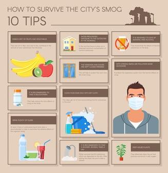Infográfico sobre como sobreviver na cidade poluída