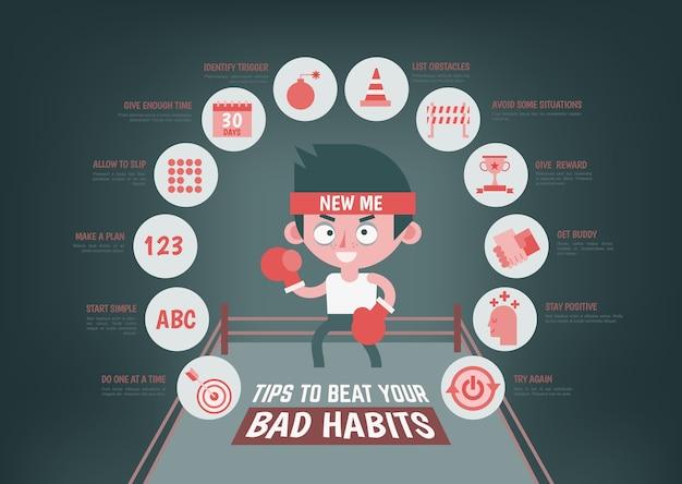 Infográfico sobre dicas para mudar seu mau hábito