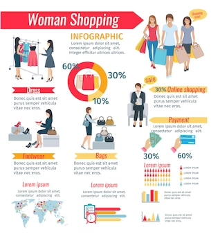 Infográfico sobre diferentes características mulher compras vestido calçado sacos ilustração vetorial