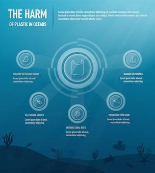 Infográfico sobre os danos do plástico nos oceanos para educação, apresentação e site