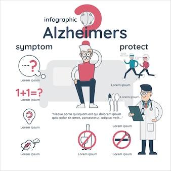 Infográfico sobre os primeiros sinais da doença de alzheimer
