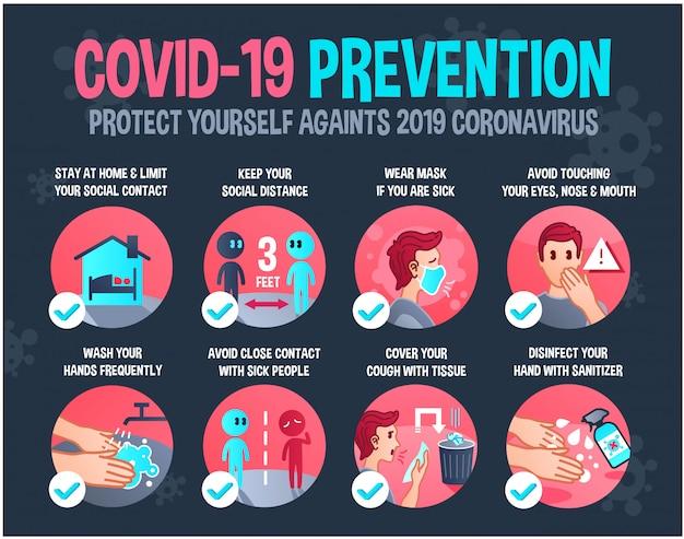 Infográfico sobre prevenção de coronavírus multiuso