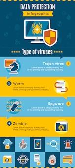Infográfico sobre proteção de dados