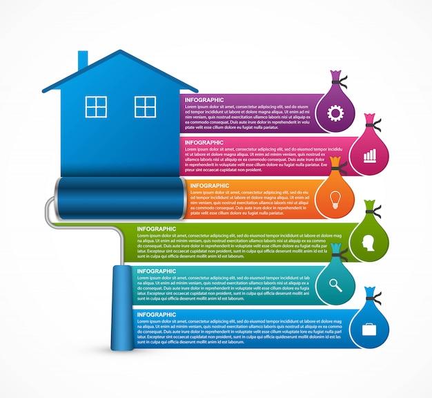 Infográfico sobre tópicos de construção, reparo em casa, vendas em casa.