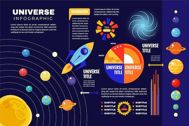 Infográfico sobre universo de naves espaciais e planetas