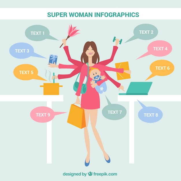 Infográfico superwoman
