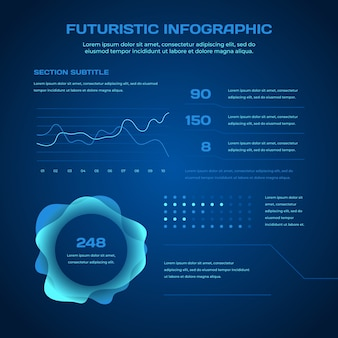 Infográfico tecnologia futurista