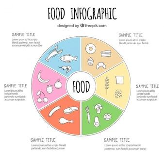 Infográficos alimentos desenhados mão