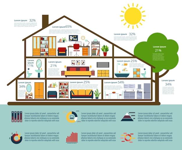 Infográficos, análises, estatísticas e gráficos. casas na seção plana.