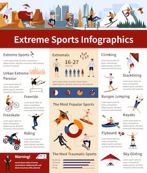 Infográficos apresentando informações sobre esportes radicais populares e mais traumáticos